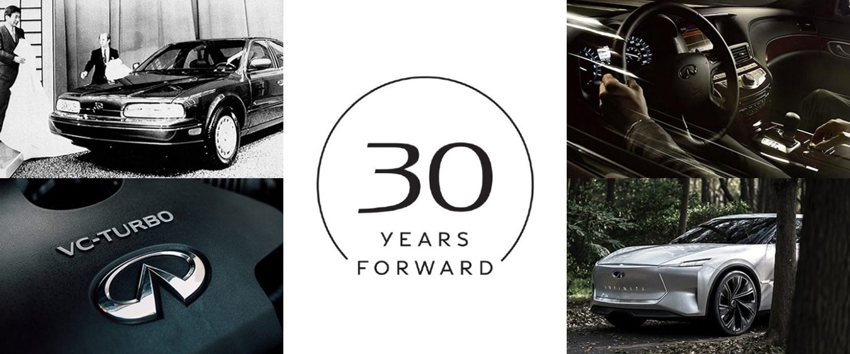 30 Years Forward